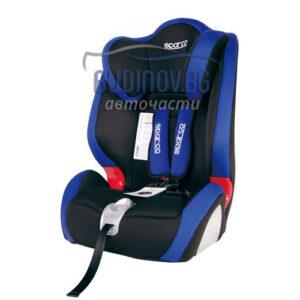Детско столче за автомобил Sparco F1000K 9-36kg от budinov.bg онлайн магазин за авточасти
