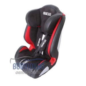 Детско столче за автомобил Sparco F1000K Premium 9-36kg от budinov.bg онлайн магазин за авточасти